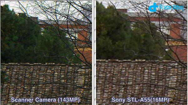 Scanner Camera-5