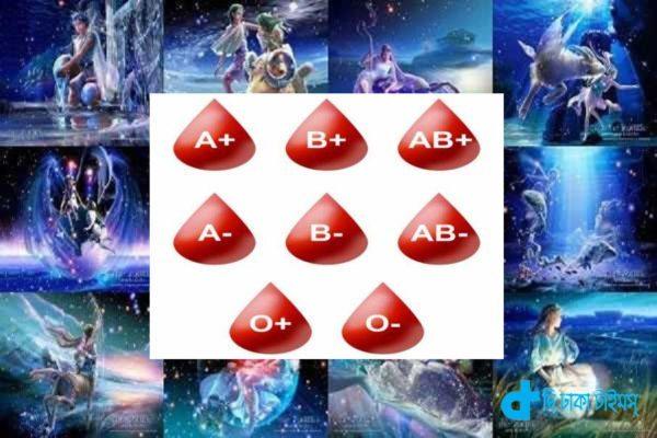 Blood Group human characteristics will tell