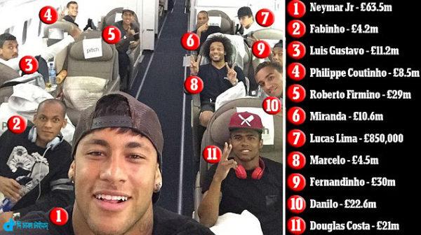 Neymar selfie price of £ 205