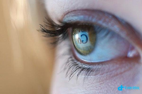 human eye Computers