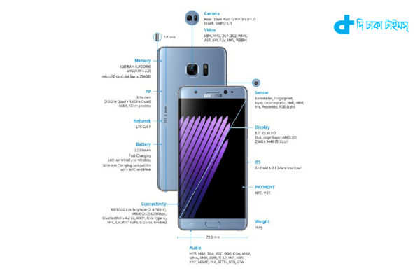 Samsung this month at most 'smart' phone