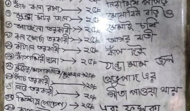 জগন্নাথ ভোজনালয়: নিরামিষভোজের আস্তানা 2
